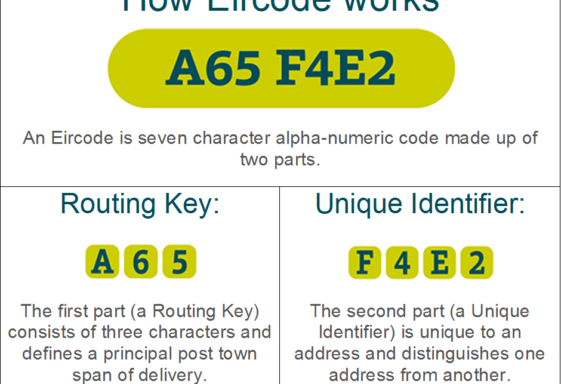 Postcode link to the past