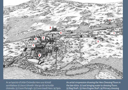 Chronology of Glendalough Mines 1795-1883