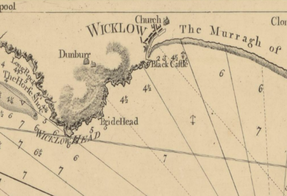 County Wicklow and Saint Patrick