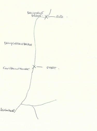 The Mile   Askanagap Community Development Assoc.
