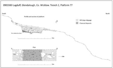 Fig. 15 - Post-excavation plan and section of 2009 charcoal platform excavation